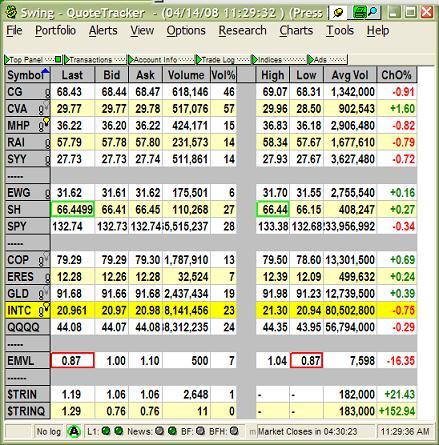 stock-trading-volume-02