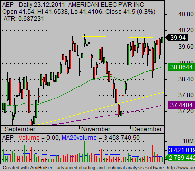 trade stock online breakout 02
