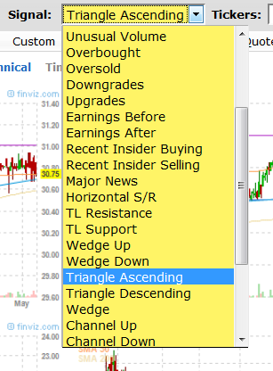 triangle chart pattern screener 1
