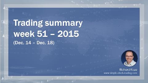Stock-trading-summary-video-by-Richard-Koza-01