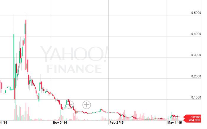 Penny-Stock-Trading-01