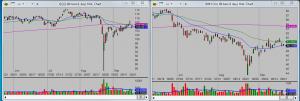 Relative-performance-chart-analysis-chart-layout-setup-02