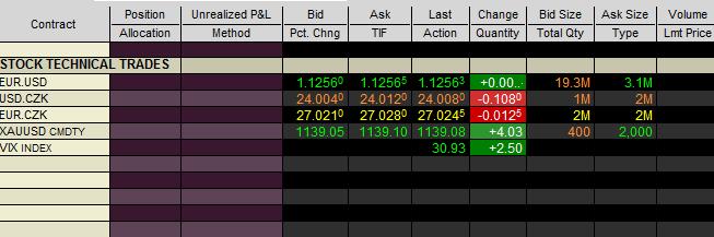Successfu -day trader platform 01