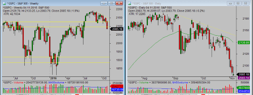 stock-charts-daily-weekly-layout-small